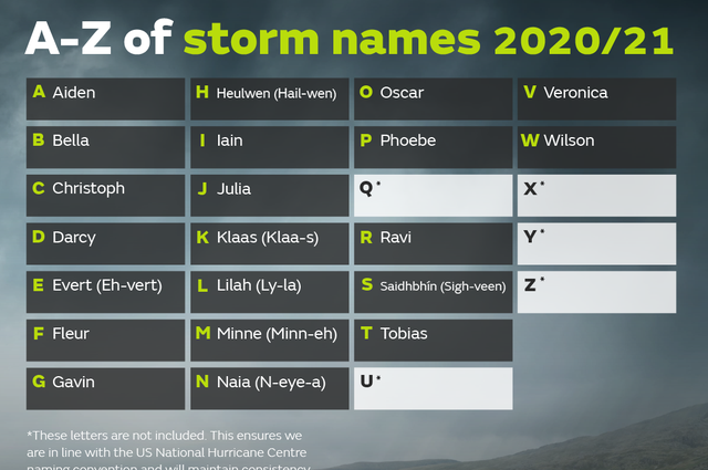 Storm names 2020-21 announced image